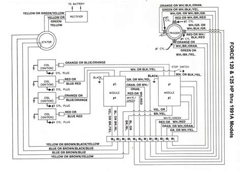 ignition diagram page 1 iboats boating forums 662980