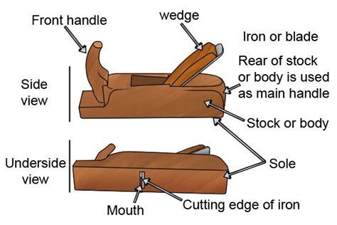 parts   wooden scrub plane