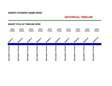 Best Photos Of History Timeline Templates For Students Free Templates For Timelines