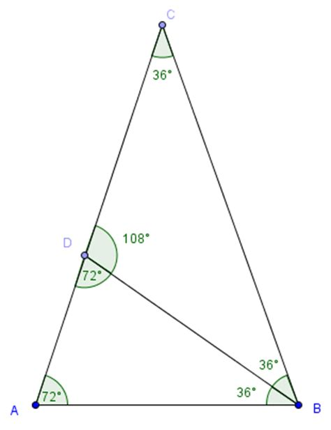 somma degli angoli interni di un triangolo isoscele progetto polymath gyre e gimble