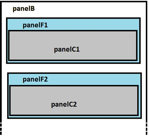 java jpanel layout java resizable layout swing when disappears jpanel