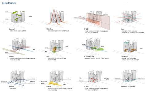 landmarks diagram gallery of kt landmark tower studio daniel liebeskind