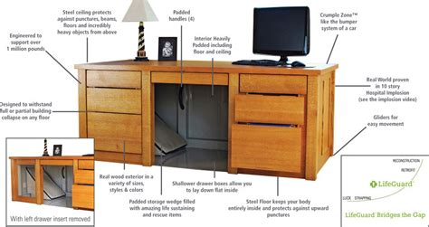 George Costanza desk schematics