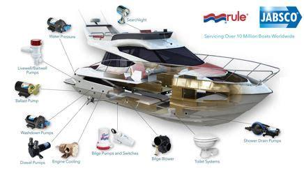 winterizing a boat toilet de winterizing your boat with jabsco rule great lakes