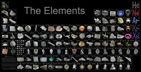 periodic table of elements poster photo periodic table posters