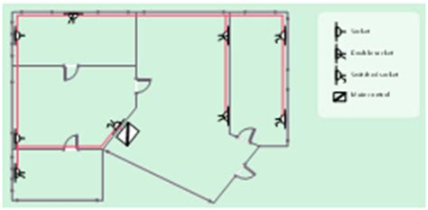 how to show electrical outlets on floor plan how to show electrical outlets on floor plan garage