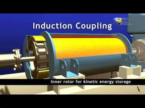 inductive coupling in rotary ups hitec power protection diesel rotary ups systems corporate