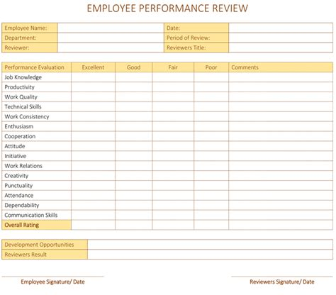 Employee Performance Review Template For Word Dotxes Employee Performance Evaluation Template