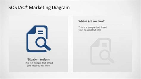 sostac 174 marketing diagram for powerpoint slidemodel