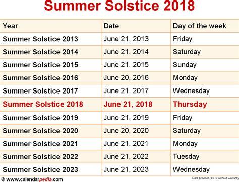 when is summer solstice 2018 2019 dates of summer solstice