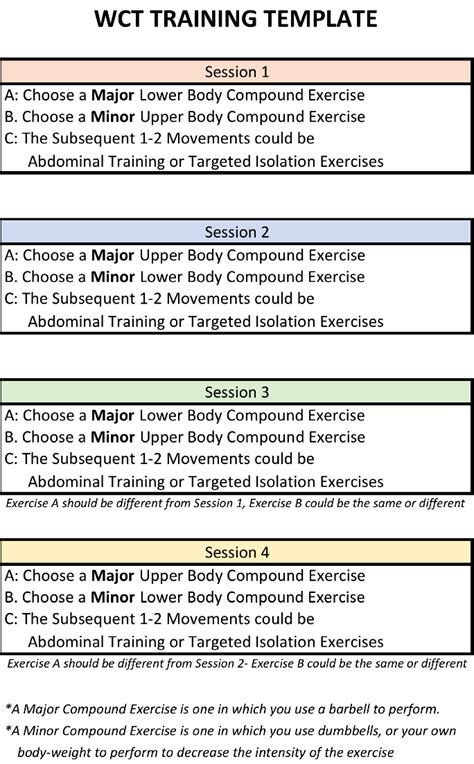 personal trainer workout template the best workout template for busy 4 day routine