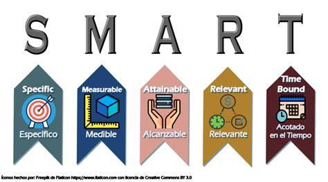 objetivo t y yo aprende a definir objetivos smart consultor 237 a aker
