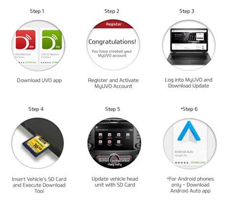 Kia Uvo Update How Do I Apple Carplay For My 2016 Optima