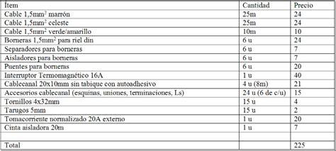 cuanto cobra un electricista por boca en argentina gu 237 a de instalaci 243 n el 233 ctrica para acondicionador de aire