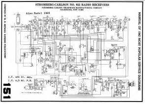 stromberg carlson telephone wiring diagram carlson free printable wiring diagrams