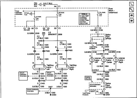 2002 gmc sonoma wiring diagram vivresaville i a 2002 gmc sonoma the rear light asssmbly will not work i removed the