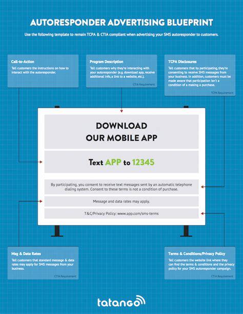 5 Free Sms Marketing Templates Tatango Sms Marketing Software Sms Templates For Marketing