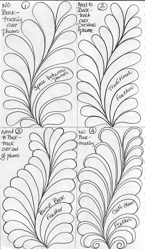 Feather Quilting Templates by Luann Kessi Quilting Sketch Book Feathers