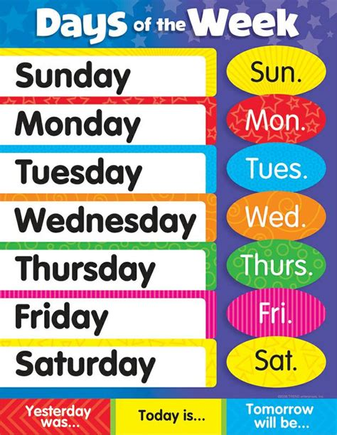 different days of week learning charts days of the week t 38203