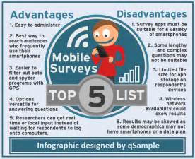 Essay On Mobile Phones Advantages And Disadvantages In by 3 Reasons Why Mobile Is The Best Form Of Market Research