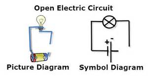 circuits science matters