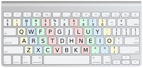 keyboard layout won t work keyboard a little place of calm