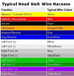 what color is the wire kenwood 16 pin wiring harness get free image about