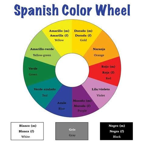 color in spanish colors in spanish
