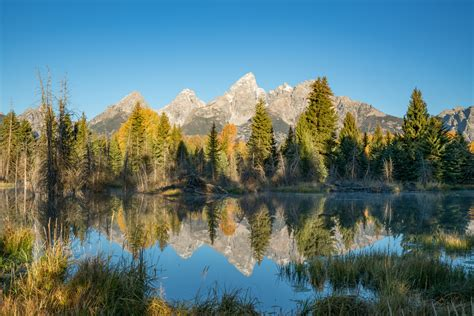 Landscape Photography Lens Focal Length Possibly The Best Focal Length For Landscape Photography