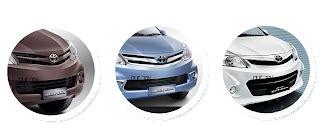 Stir Airbag All New Avanza 1 perbedaan avanza e g dan veloz