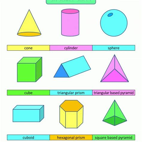 printable 2d shapes and names printable shapes 2d and 3d inside 3d geometric shapes and