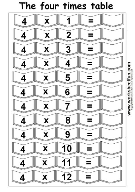 printable multiplication table 3rd grade 3rd grade math times tables free printables worksheetfun