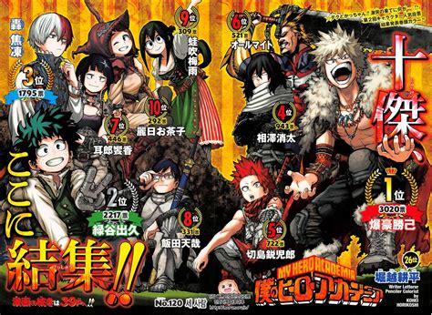 libro my hero academia 5 top 10 des persos de la s 233 rie my hero academia au japon