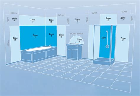 bathroom lighting zone 2 bathroom lighting ip44 lights ip65 lights