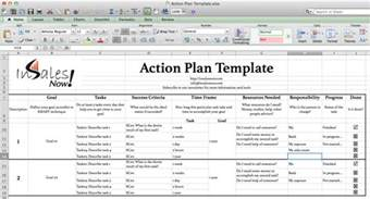Excel Business Plan Template Perfect Business Action Plan Template Example In Excel
