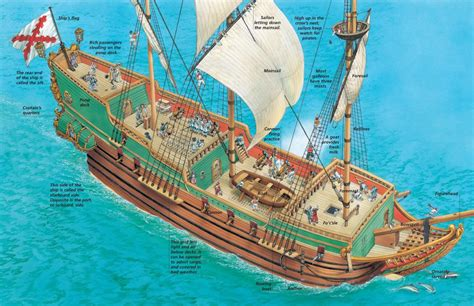 boat time in spanish spanish galleon google search ships boat models