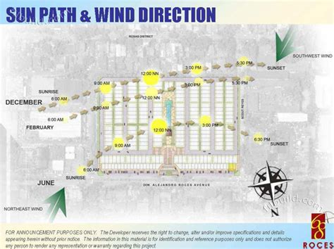 Kerala House Plans With Photos And Price by Real Estate Home Lot Sale At Sun Path And Wind Direction