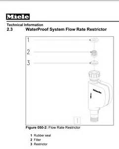 miele wiring diagram apple wiring diagram elsavadorla