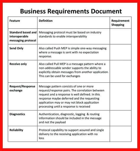 Website Requirements Document
