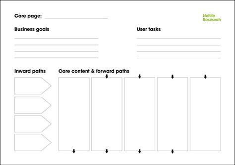 6 Pillars Of Character Worksheets by Six Pillars Of Character Worksheets Photos Dropwin