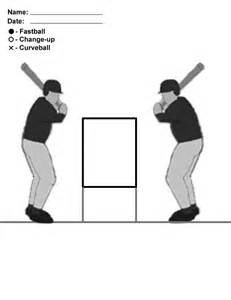 baseball pitching chart template softball field position template memes