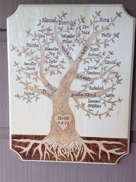 wood burning templates wood burning ideas find this pin and more on wood burning