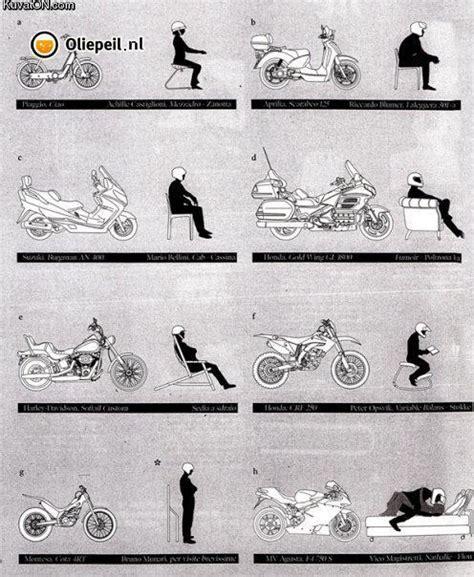 Sitzhaltung Motorrad by La Bonne Position En Moto