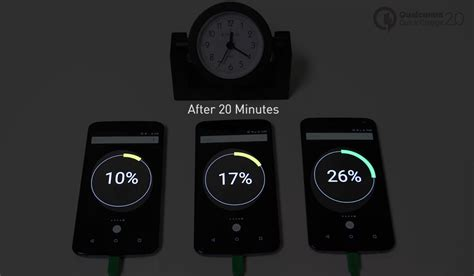 charge 2 0 vs conventional chargers