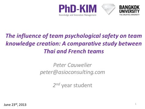 Team Learning And Knowledge Creation Phd Research Phd Research Presentation