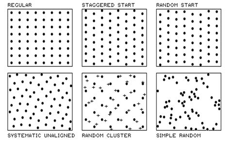 spatial pattern analysis in geography map analysis topic 3 considerations in sling design