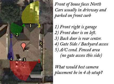 help me best placement for my house 4ch w picts