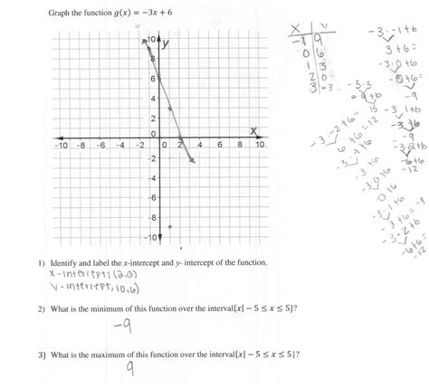 Linear Functions Worksheet by Linear Function Worksheet Free Worksheets Library