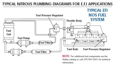 diagrams on how the works how does nos work wiring diagrams wiring diagram schemes