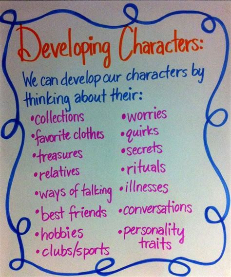 Fast Quotes About Developing Characters In Writing